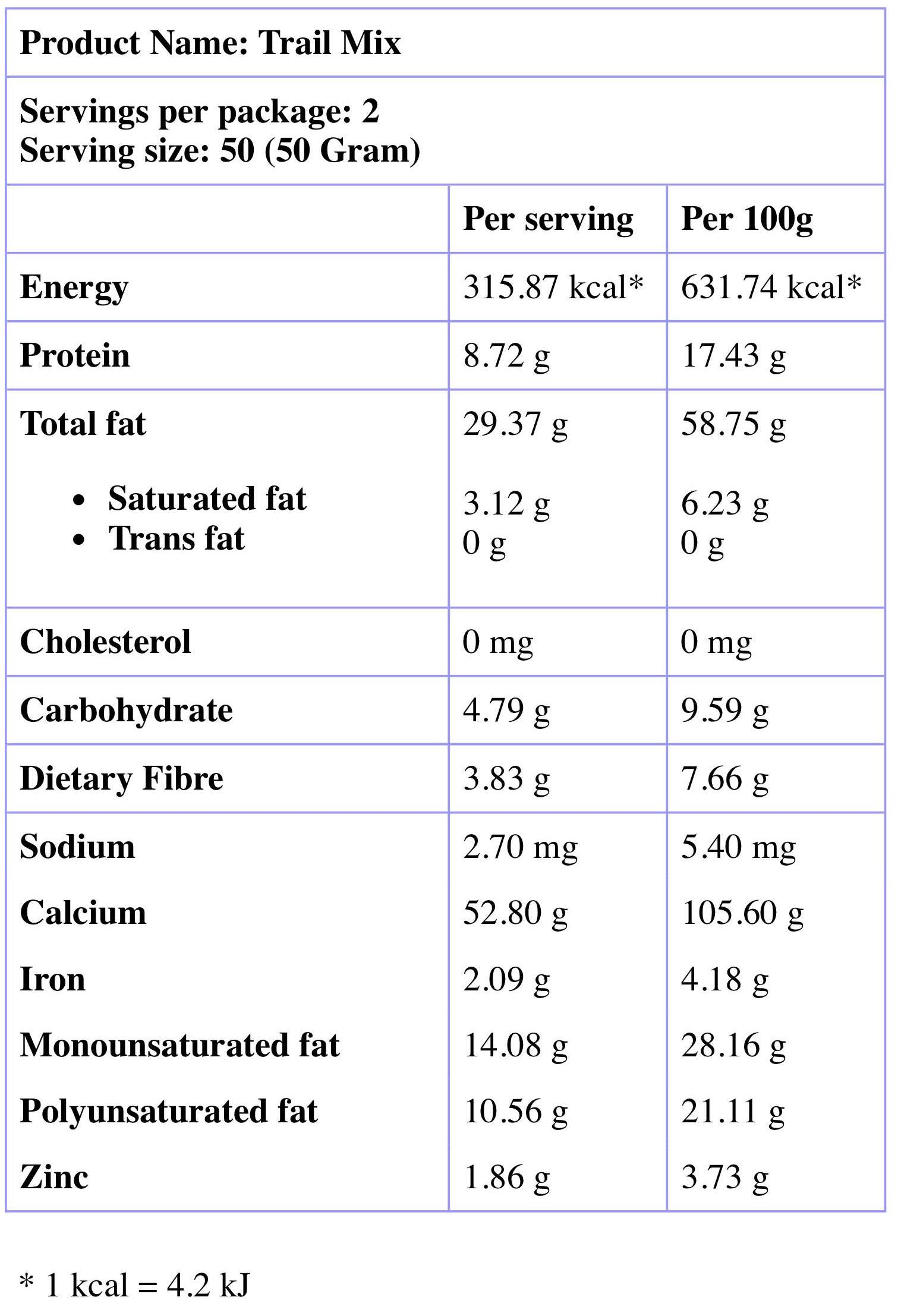 Trail Mix Nutritional Information