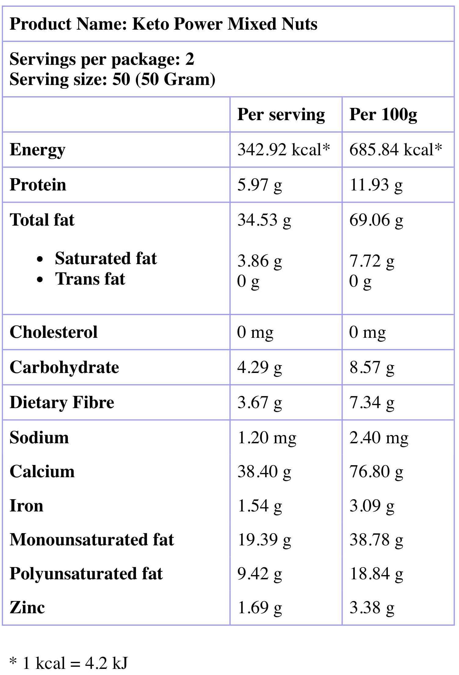 Keto Power Nutrition Information