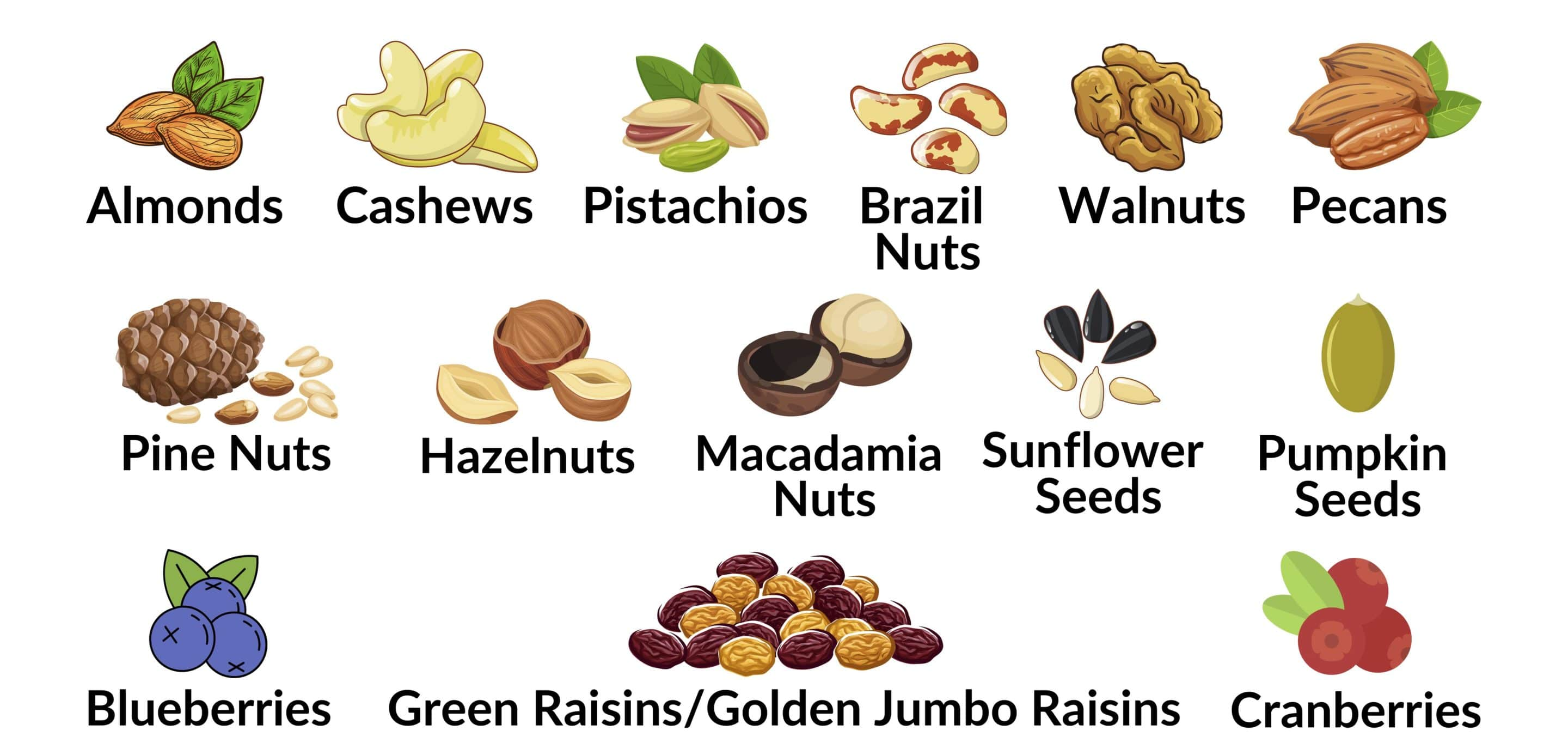 Range of Nuts and Dried Fruits