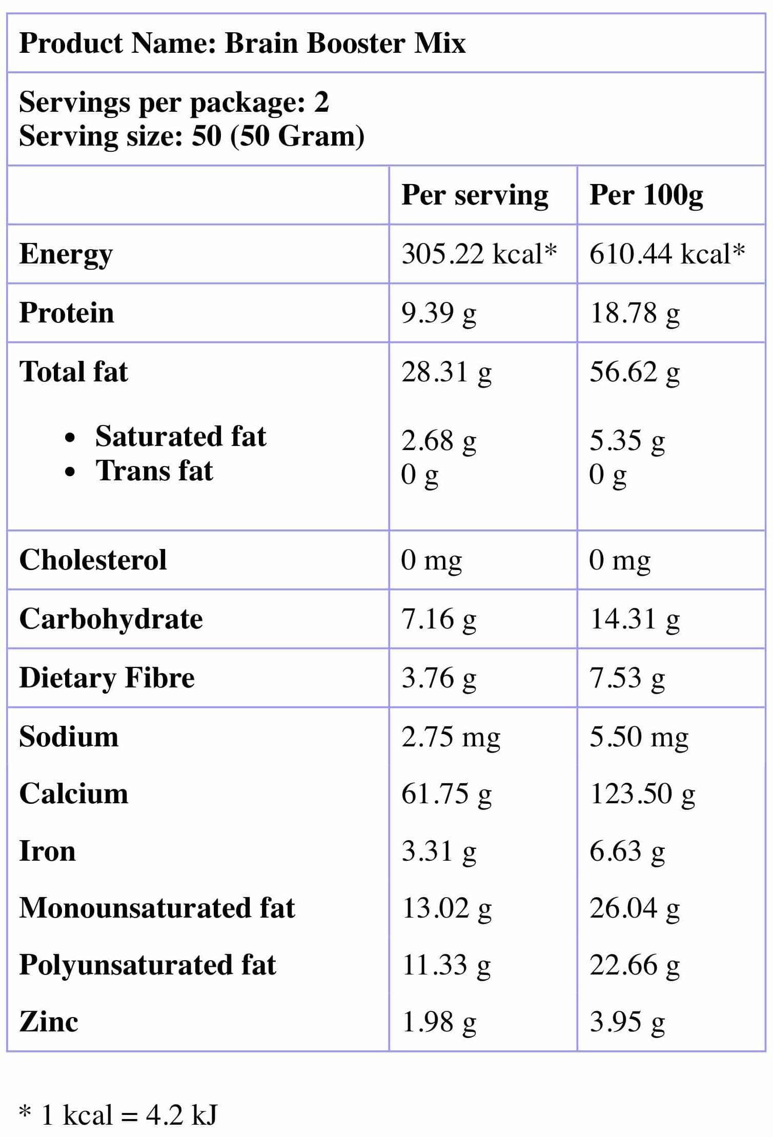 Brain Booster Mix Nutrition Information