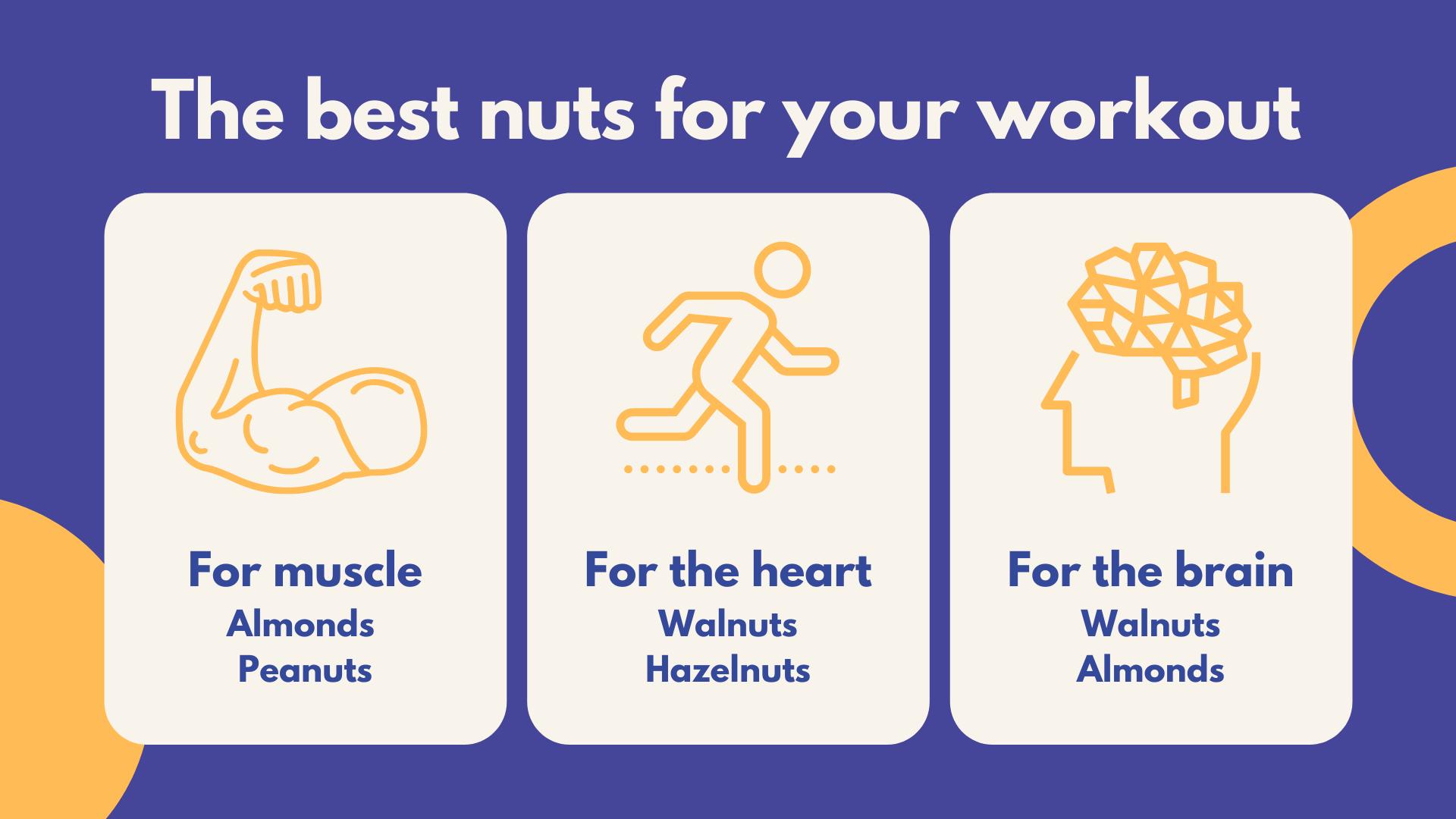 best nuts for athletes and workouts
