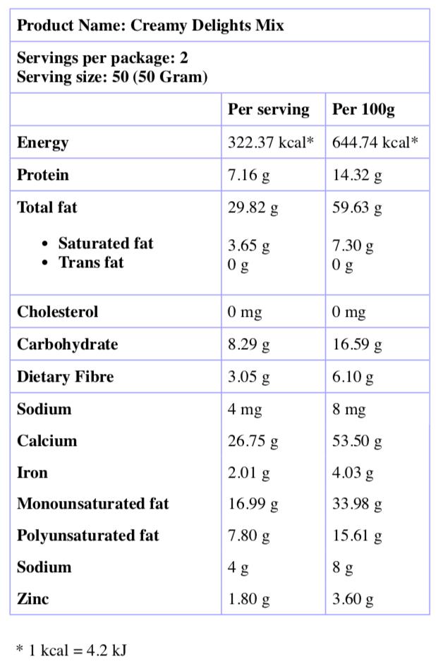Creamy Delights Nutritional information Panel